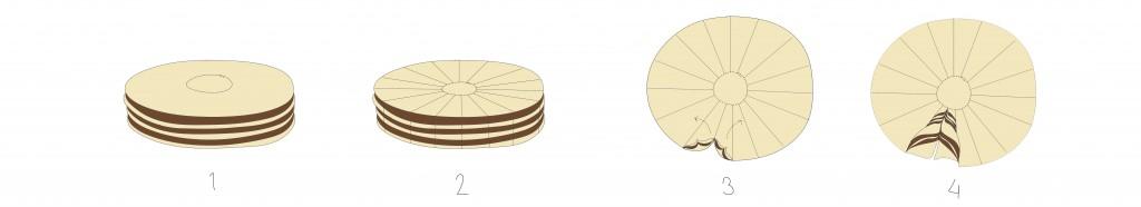 illustration af fremgangsmåde